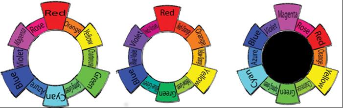 Modelli-Colori-Professione Oculista-Corso ECM FAD di Medical Evidence
